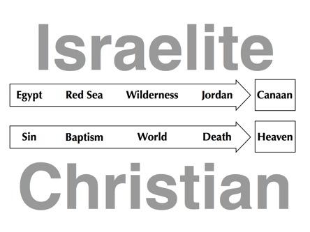 10142012IsraeliteAndChristian