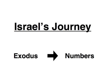 10142012IsraelsJourney